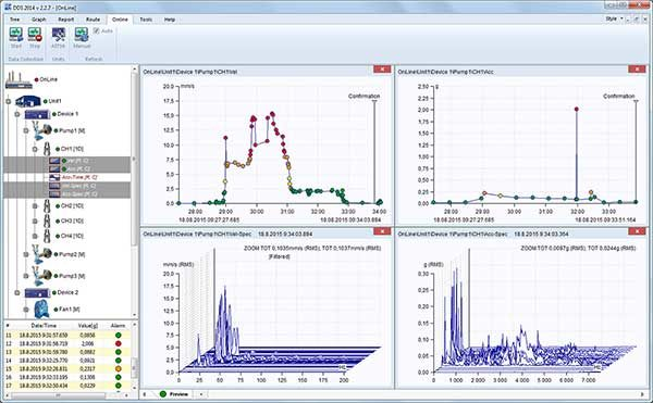 DDS Λογισμικό Ανάλυσης Δονήσεων